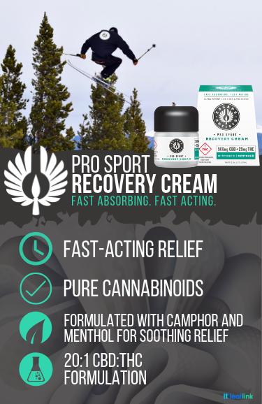 Sport Recovery Cream
